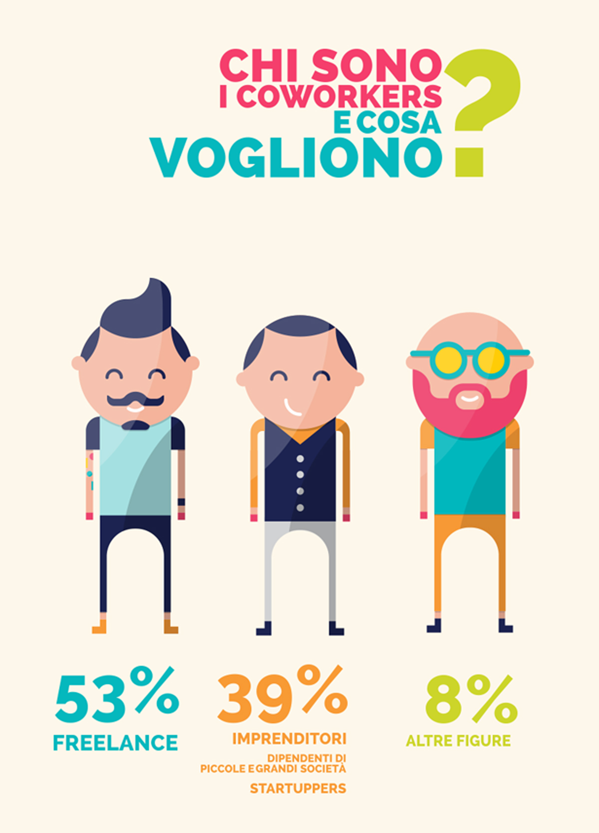 infografica-coworking-italia