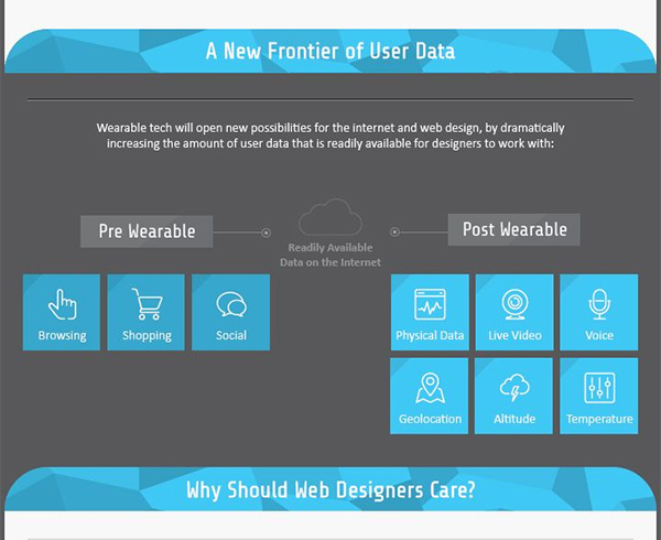 infografica-wearable-preview