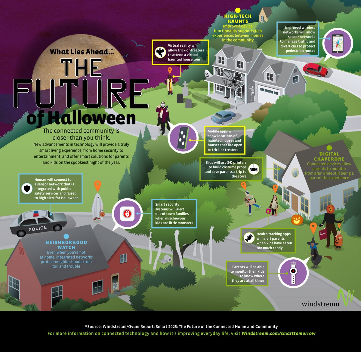 smart halloween