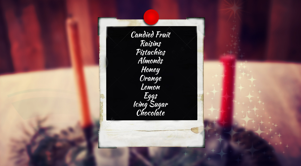 https://www.dotmug.net/wp-content/uploads/2015/12/wish-list-ingredients.jpg